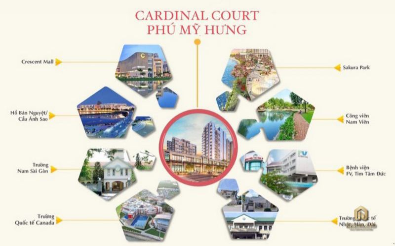 tien ich xung quanh can ho cardinal court